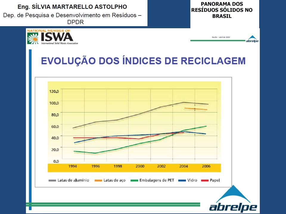 Brasil 90 MWt (PCI CHINA ~ 3,2 MJ/Kg)