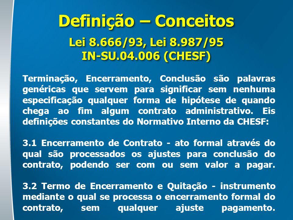 Direitos da Administração em Caso de Rescisão (Art.