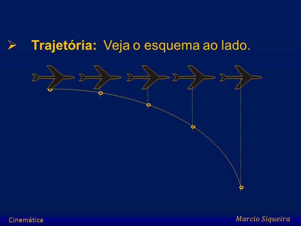 Trajetória: Quanto à forma da trajetória, podemos classificar os movimentos em retilíneos e curvilíneos.