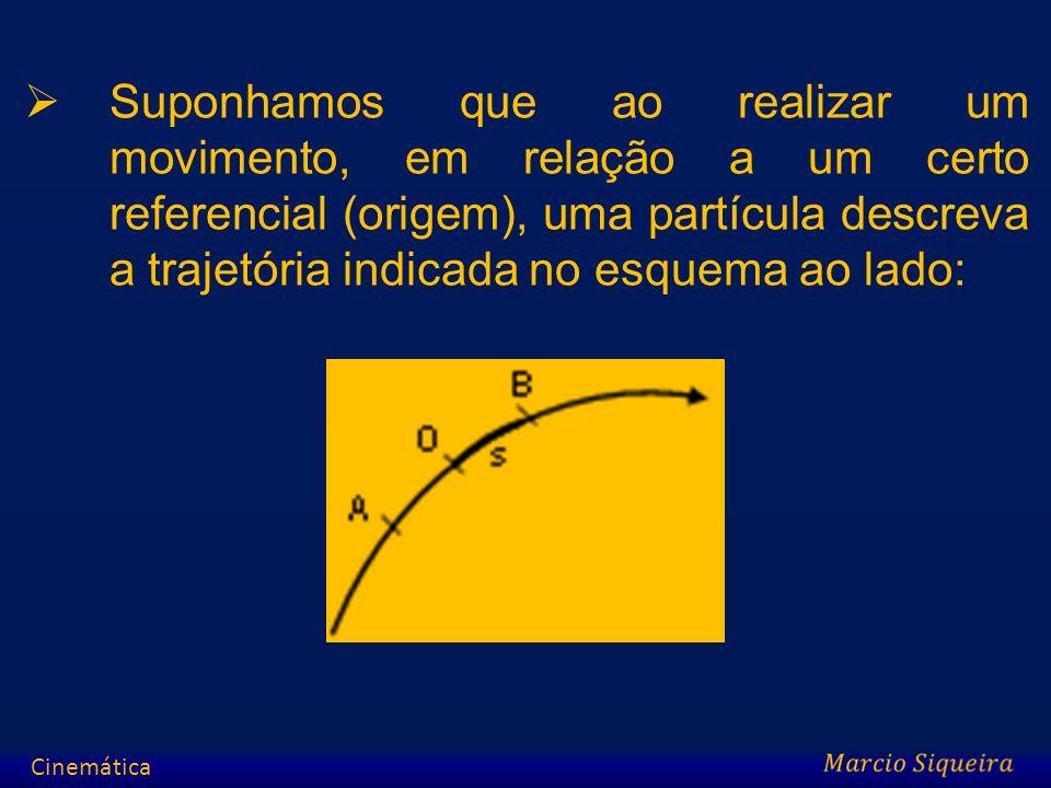 Espaço (posição) do móvel (s): Na Cinemática escalar, a palavra espaço sempre está associada a um número.