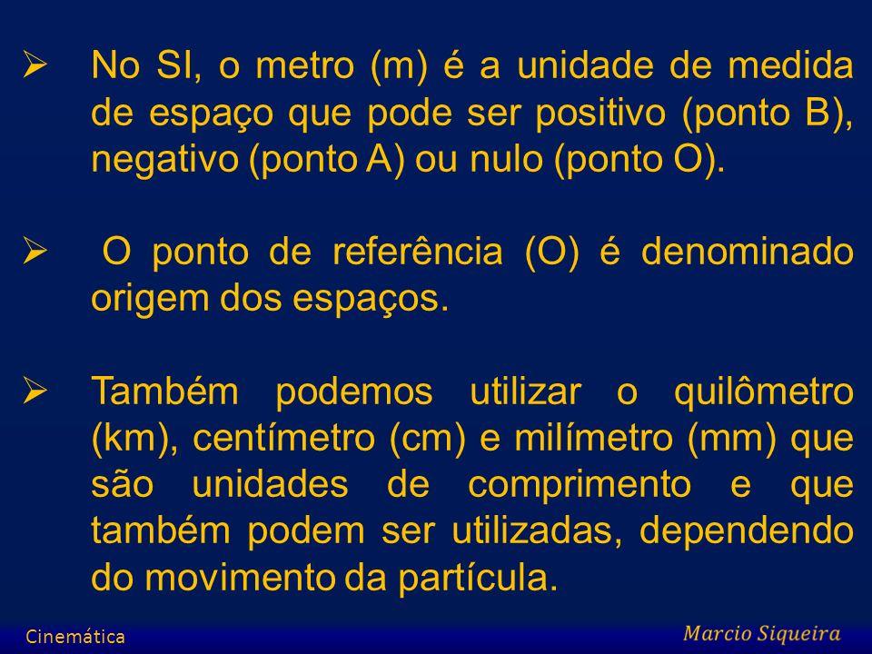 No SI, o metro (m) é a unidade de medida de espaço que pode ser positivo (ponto B), negativo (ponto A) ou nulo (ponto O). O ponto de referência (O) é