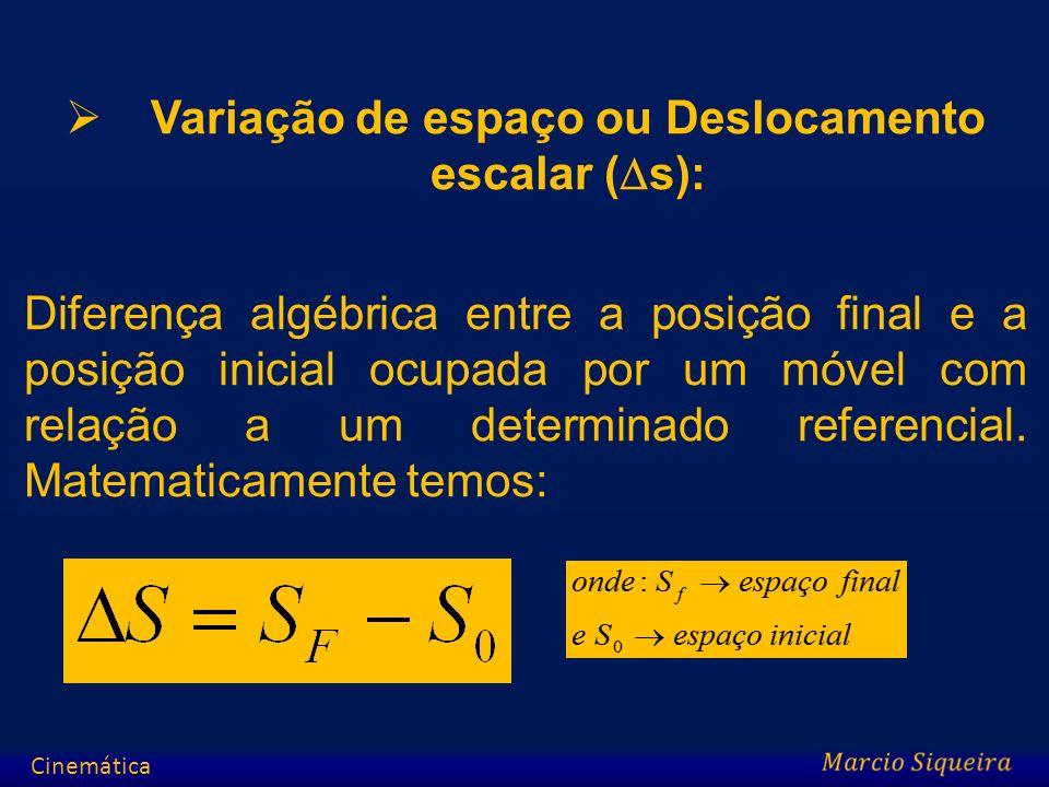 Variação de espaço ou Deslocamento escalar ( s): Diferença algébrica entre a posição final e a posição inicial ocupada por um móvel com relação a um d