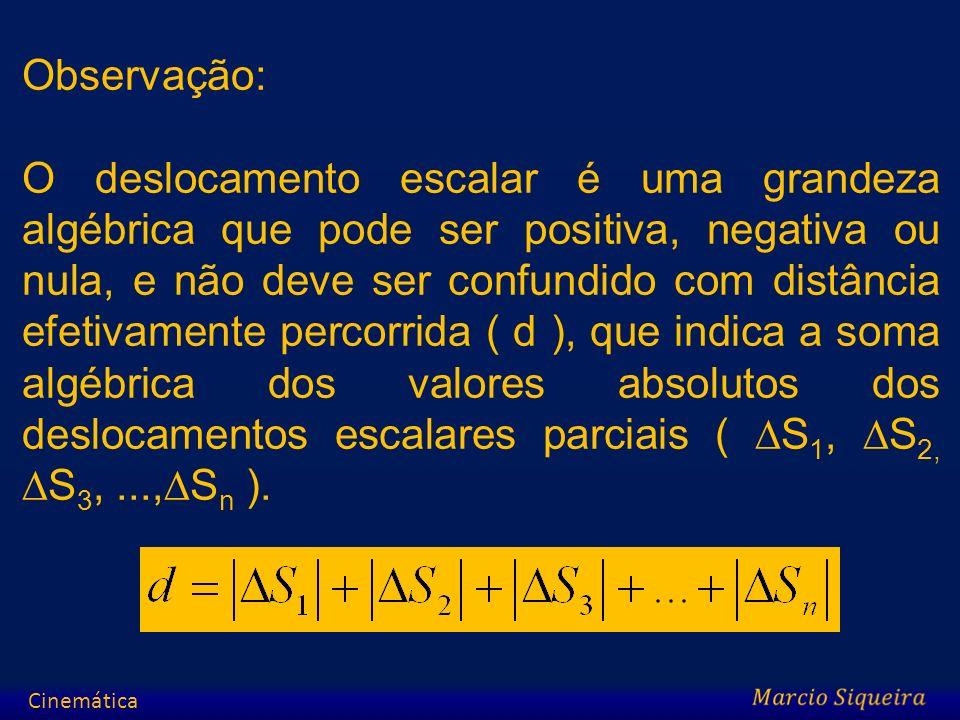 Observação: O deslocamento escalar é uma grandeza algébrica que pode ser positiva, negativa ou nula, e não deve ser confundido com distância efetivame