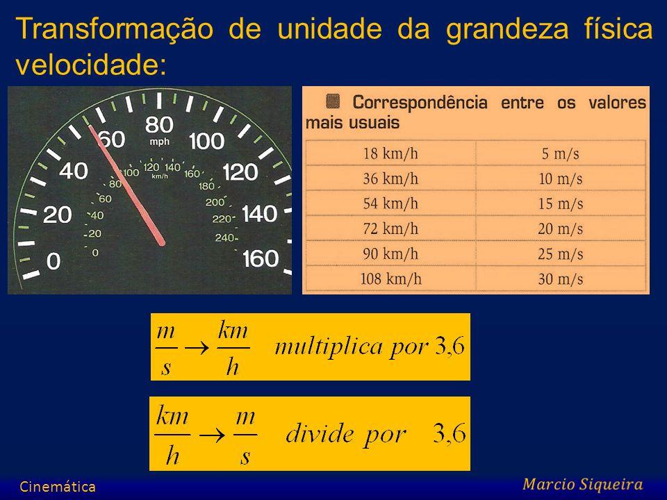 Aceleração escalar média ( a m ): Indica a razão entre a variação da velocidade escalar instantânea e o correspondente intervalo de tempo.