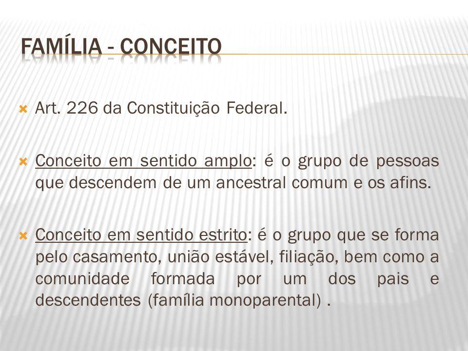 Princípio da dignidade humana no Direito de Família A dignidade humana é princípio fundamental na Constituição Federal de 1988, conforme artigo 1º, inciso III.