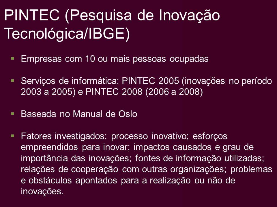 PINTEC (Pesquisa de Inovação Tecnológica/IBGE) Empresas com 10 ou mais pessoas ocupadas Serviços de informática: PINTEC 2005 (inovações no período 2003 a 2005) e PINTEC 2008 (2006 a 2008) Baseada no Manual de Oslo Fatores investigados: processo inovativo; esforços empreendidos para inovar; impactos causados e grau de importância das inovações; fontes de informação utilizadas; relações de cooperação com outras organizações; problemas e obstáculos apontados para a realização ou não de inovações.