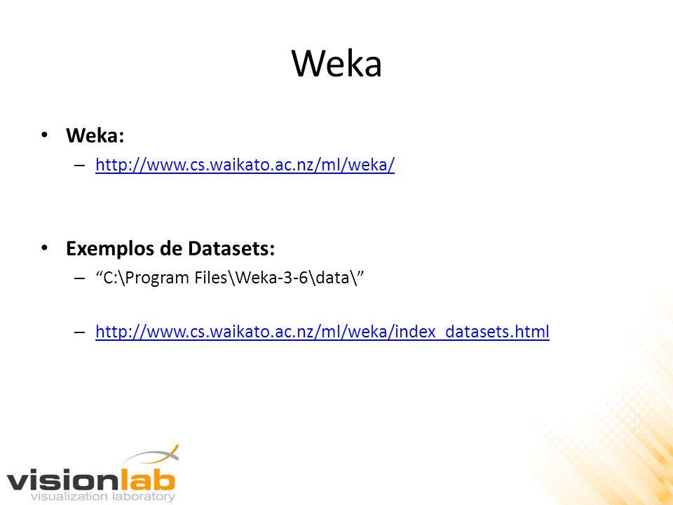 Weka Weka: – http://www.cs.waikato.ac.nz/ml/weka/ http://www.cs.waikato.ac.nz/ml/weka/ Exemplos de Datasets: – C:\Program Files\Weka-3-6\data\ – http: