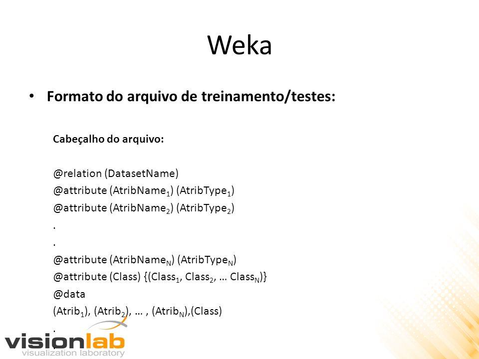 Weka Formato do arquivo de treinamento/testes: Cabeçalho do arquivo: @relation (DatasetName) @attribute (AtribName 1 ) (AtribType 1 ) @attribute (Atri