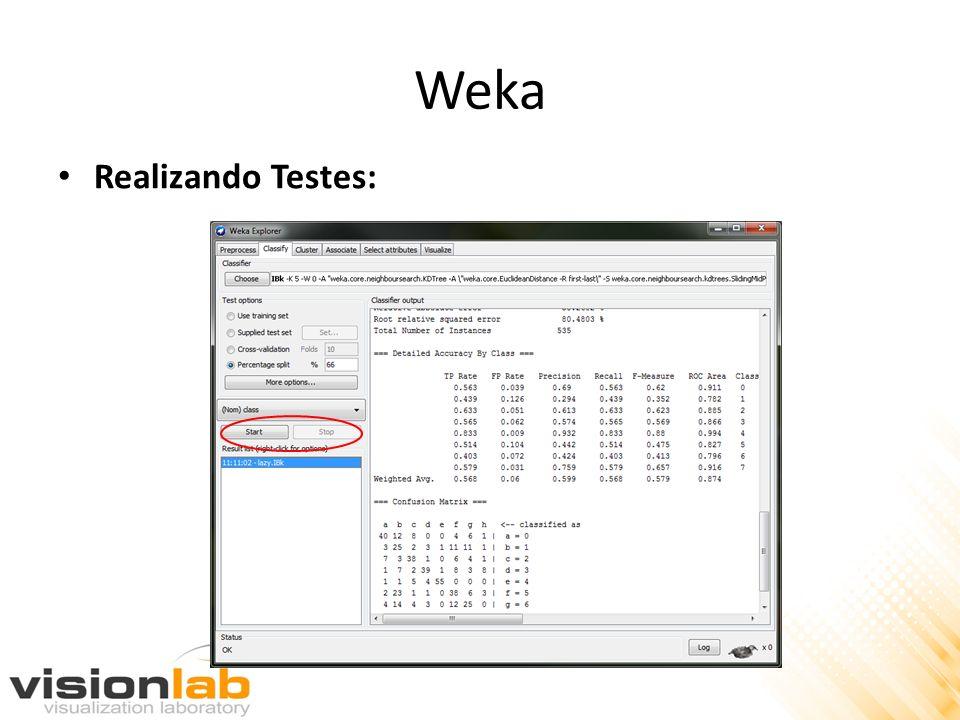 Weka Realizando Testes: