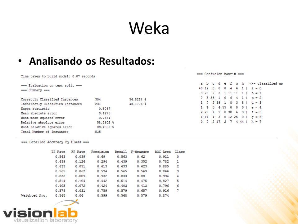 Weka Analisando os Resultados: