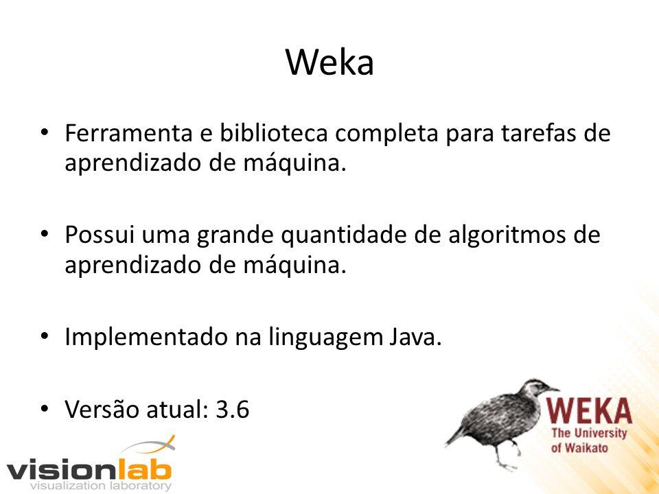 Weka Ferramenta e biblioteca completa para tarefas de aprendizado de máquina. Possui uma grande quantidade de algoritmos de aprendizado de máquina. Im