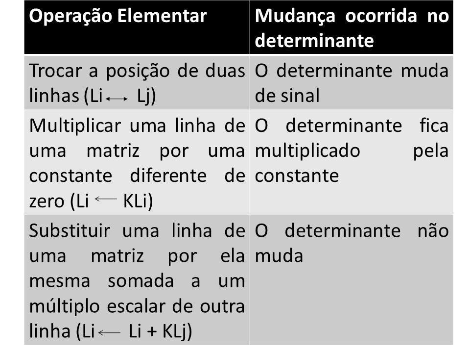 Operação ElementarMudança ocorrida no determinante Trocar a posição de duas linhas (Li Lj) O determinante muda de sinal Multiplicar uma linha de uma m