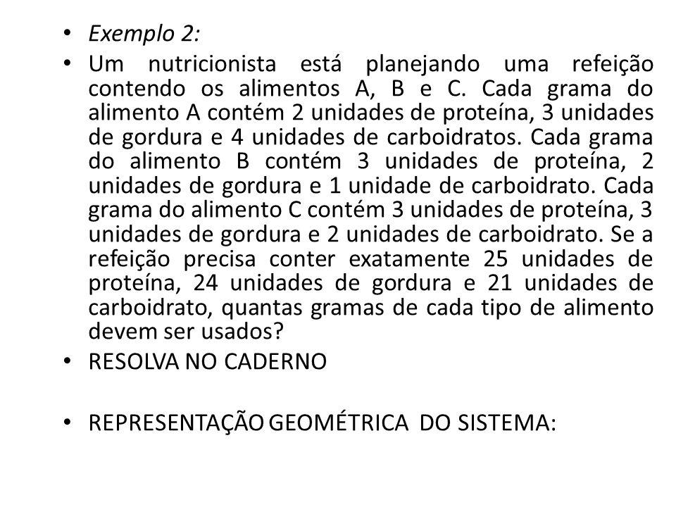 Exemplo 2: Um nutricionista está planejando uma refeição contendo os alimentos A, B e C. Cada grama do alimento A contém 2 unidades de proteína, 3 uni