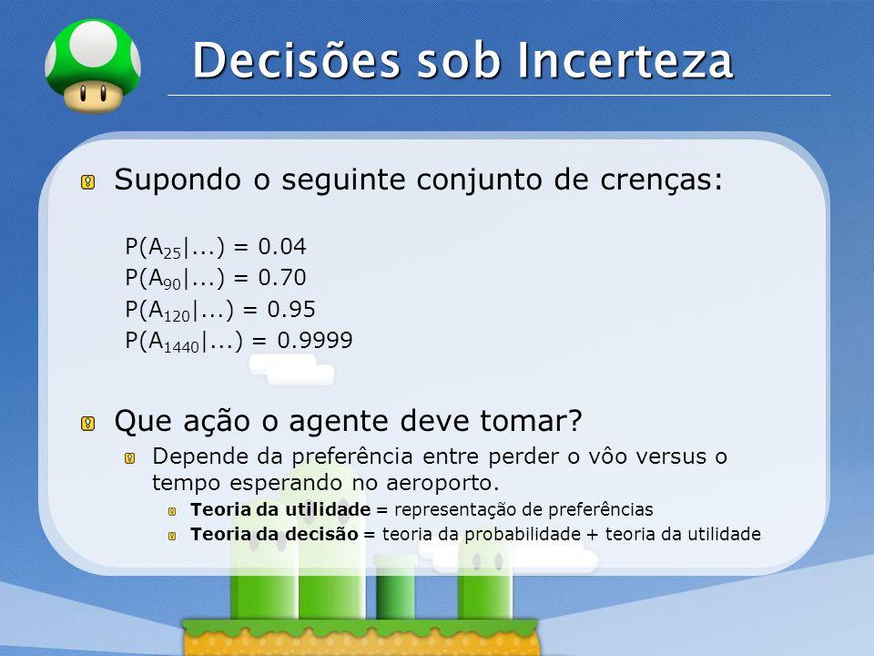 LOGO Decisões sob Incerteza Supondo o seguinte conjunto de crenças: P(A 25 |...) = 0.04 P(A 90 |...) = 0.70 P(A 120 |...) = 0.95 P(A 1440 |...) = 0.99