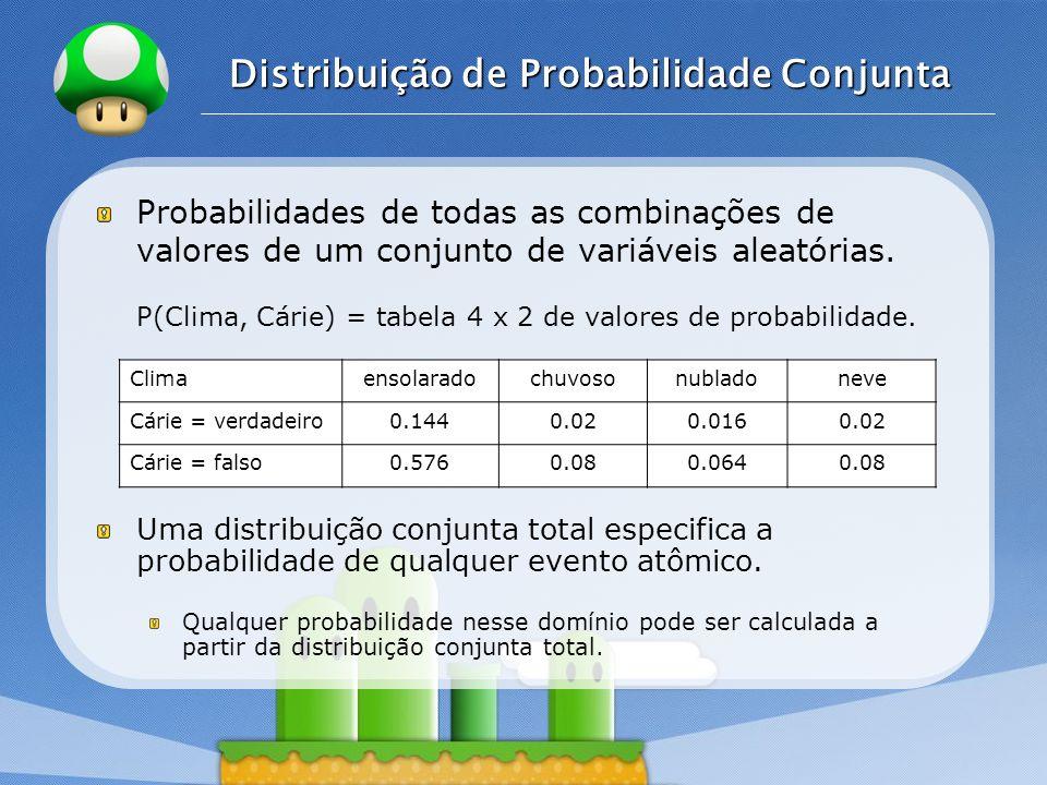 LOGO Distribuição de Probabilidade Conjunta Probabilidades de todas as combinações de valores de um conjunto de variáveis aleatórias. P(Clima, Cárie)