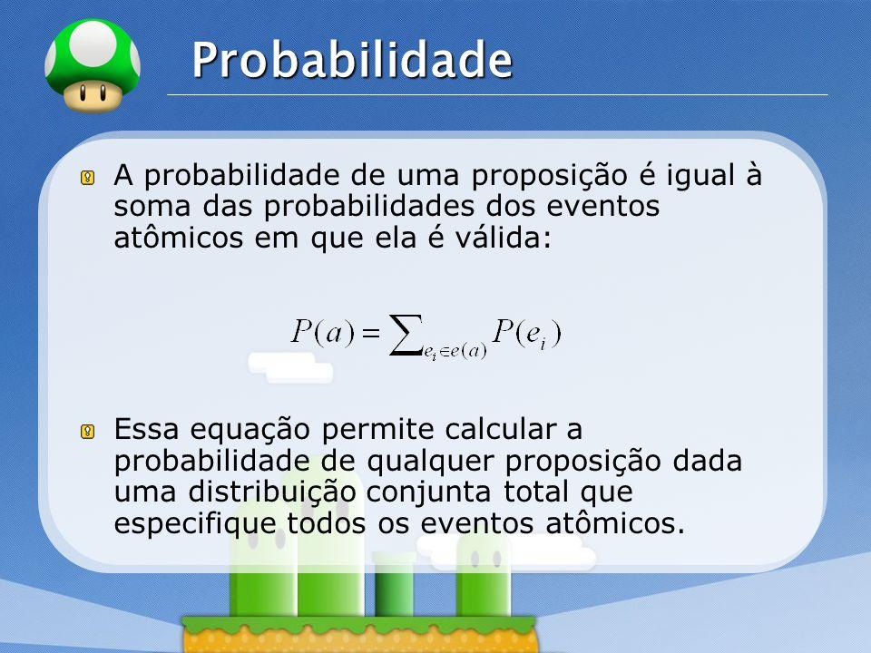 LOGO Probabilidade A probabilidade de uma proposição é igual à soma das probabilidades dos eventos atômicos em que ela é válida: Essa equação permite