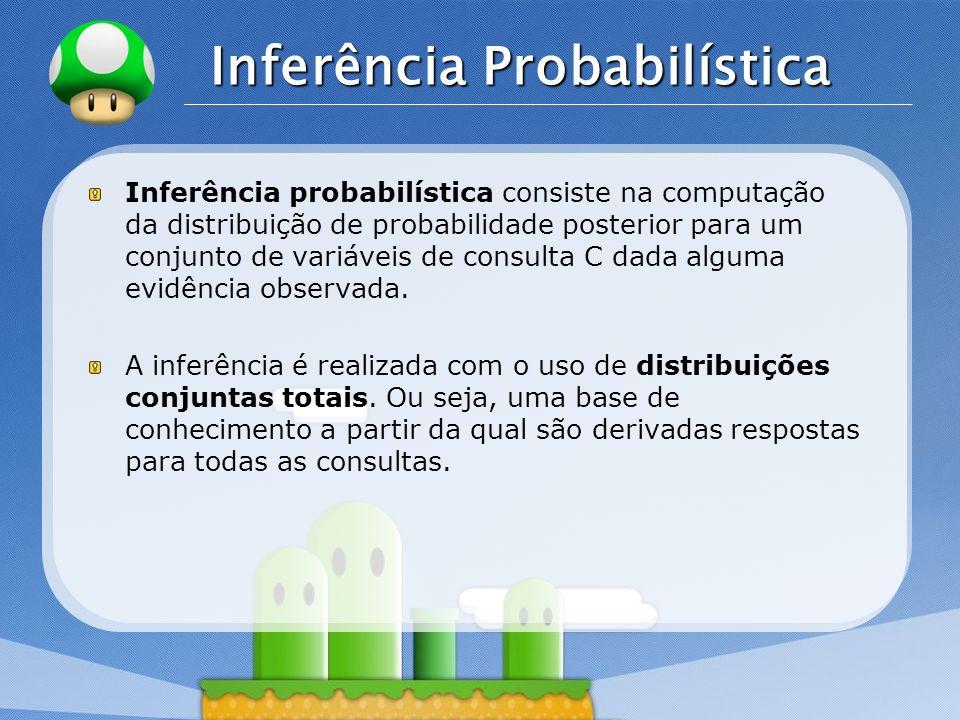 LOGO Inferência Probabilística Inferência probabilística consiste na computação da distribuição de probabilidade posterior para um conjunto de variáve