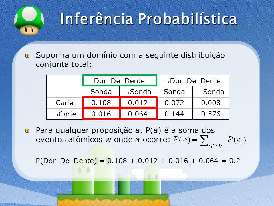 LOGO Inferência Probabilística Suponha um domínio com a seguinte distribuição conjunta total: Para qualquer proposição a, P(a) é a soma dos eventos at