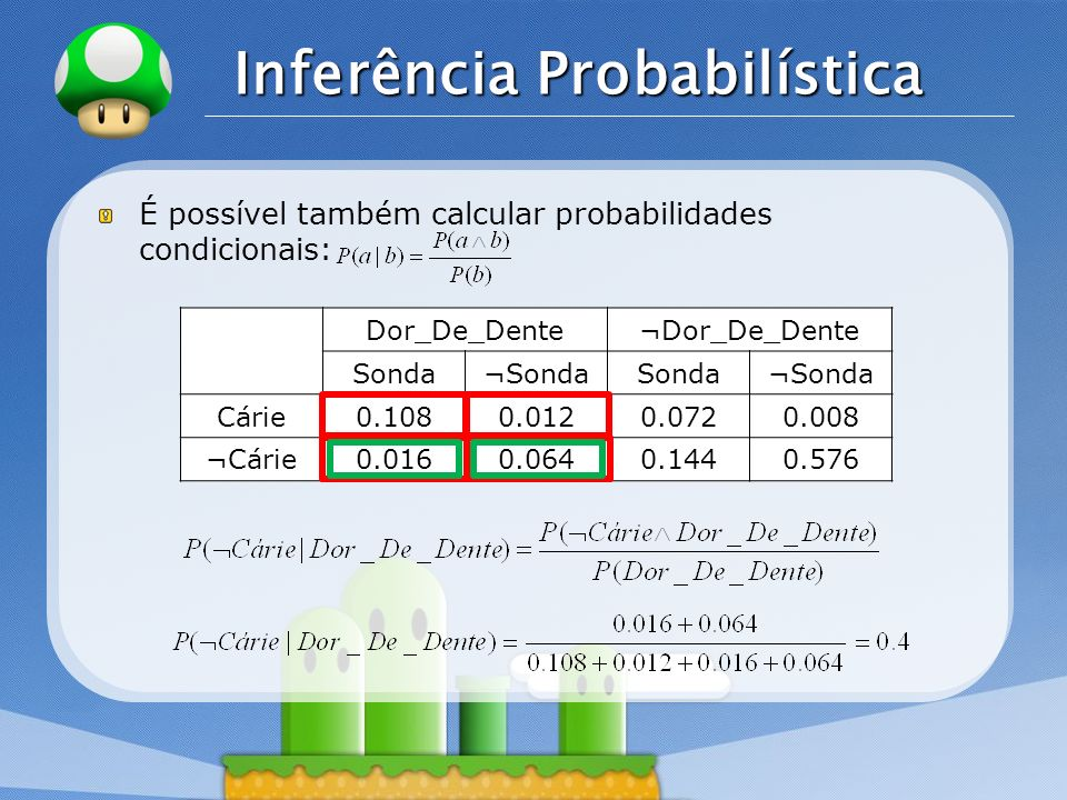LOGO Inferência Probabilística É possível também calcular probabilidades condicionais: Dor_De_Dente¬Dor_De_Dente Sonda¬SondaSonda¬Sonda Cárie0.1080.01
