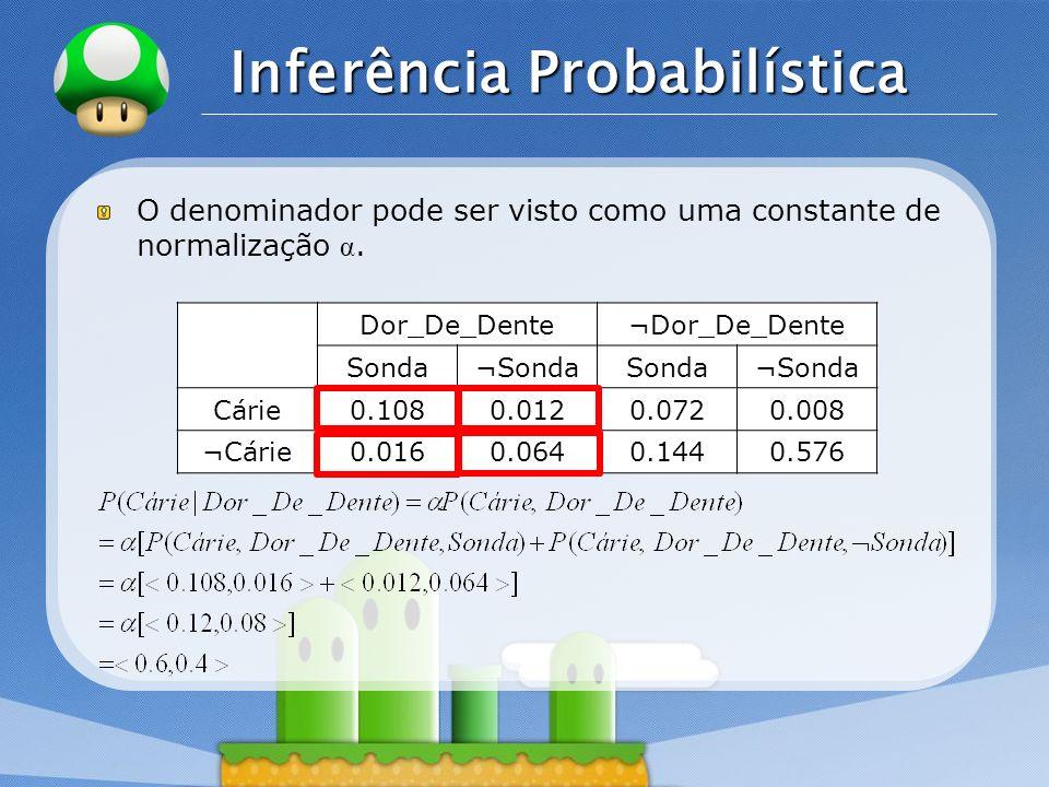 LOGO Inferência Probabilística O denominador pode ser visto como uma constante de normalização α. Dor_De_Dente¬Dor_De_Dente Sonda¬SondaSonda¬Sonda Cár