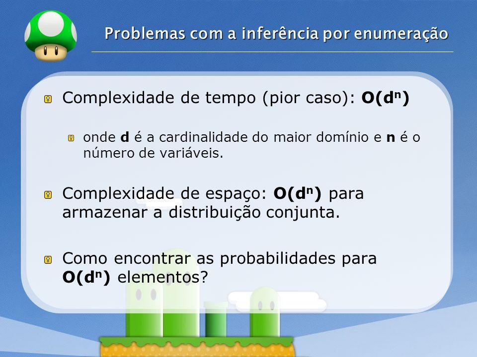 LOGO Problemas com a inferência por enumeração Complexidade de tempo (pior caso): O(d n ) onde d é a cardinalidade do maior domínio e n é o número de