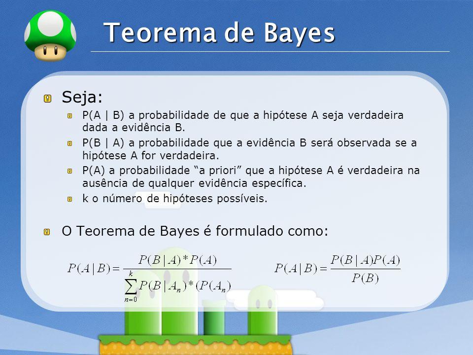 LOGO Teorema de Bayes Seja: P(A | B) a probabilidade de que a hipótese A seja verdadeira dada a evidência B. P(B | A) a probabilidade que a evidência