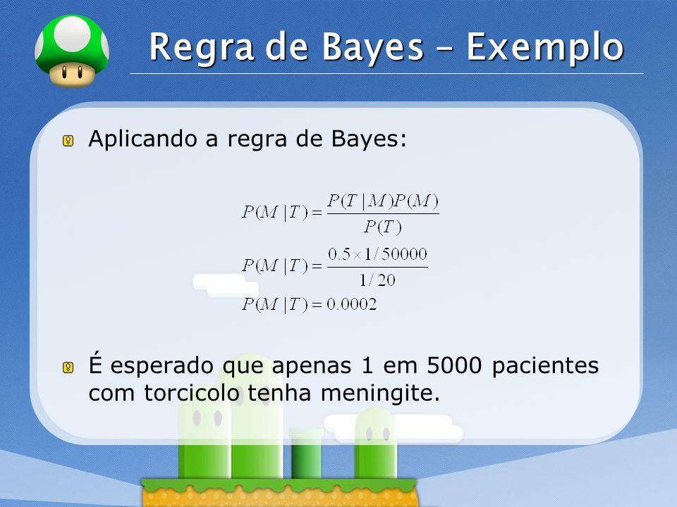 LOGO Regra de Bayes – Exemplo Aplicando a regra de Bayes: É esperado que apenas 1 em 5000 pacientes com torcicolo tenha meningite.