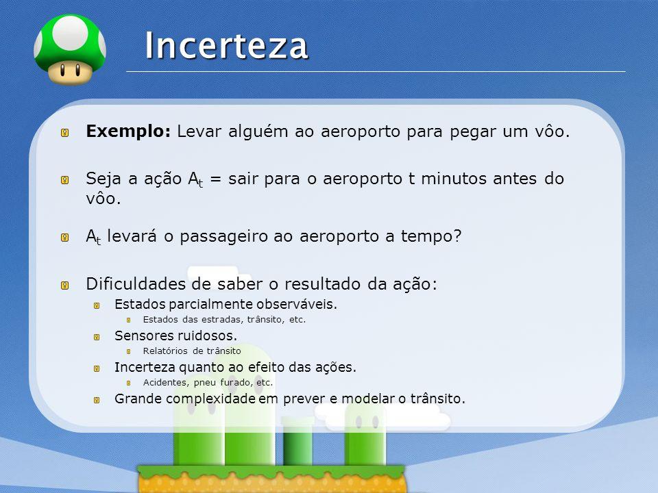 LOGO Incerteza Exemplo: Levar alguém ao aeroporto para pegar um vôo. Seja a ação A t = sair para o aeroporto t minutos antes do vôo. A t levará o pass