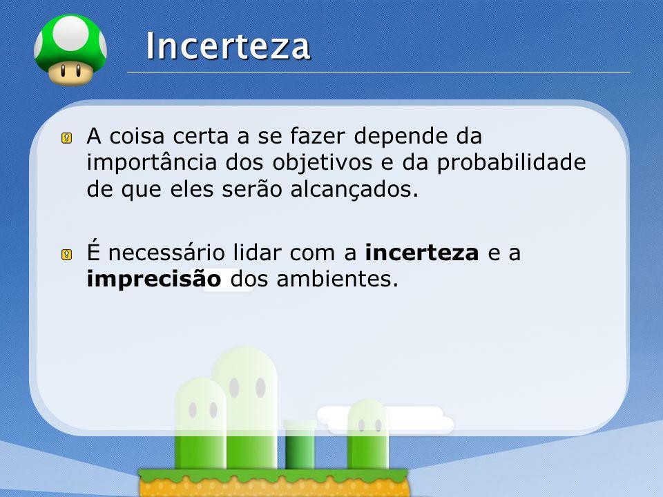 LOGO Inferência Probabilística É possível também calcular probabilidades condicionais: Dor_De_Dente¬Dor_De_Dente Sonda¬SondaSonda¬Sonda Cárie0.1080.0120.0720.008 ¬Cárie0.0160.0640.1440.576