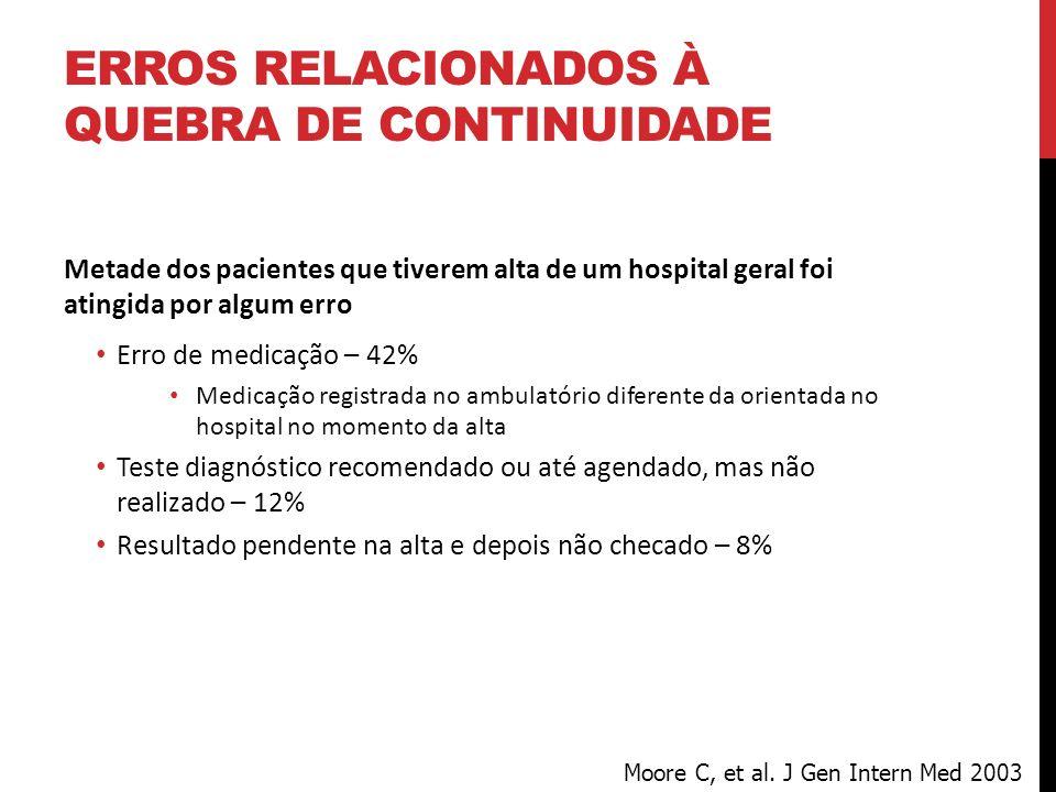 ERROS RELACIONADOS À QUEBRA DE CONTINUIDADE Metade dos pacientes que tiverem alta de um hospital geral foi atingida por algum erro Erro de medicação –