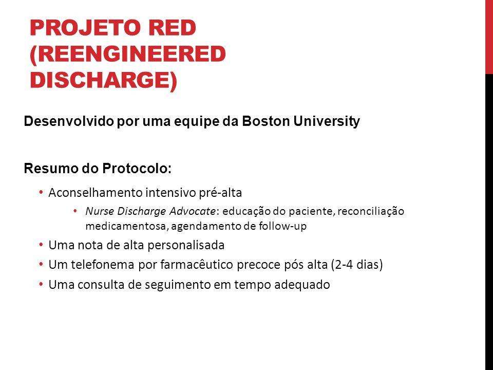 PROJETO RED (REENGINEERED DISCHARGE) Desenvolvido por uma equipe da Boston University Resumo do Protocolo: Aconselhamento intensivo pré-alta Nurse Dis