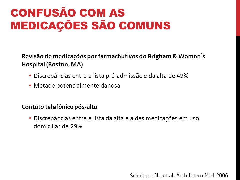 CONFUSÃO COM AS MEDICAÇÕES SÃO COMUNS Revisão de medicações por farmacêutivos do Brigham & Womens Hospital (Boston, MA) Discrepâncias entre a lista pr