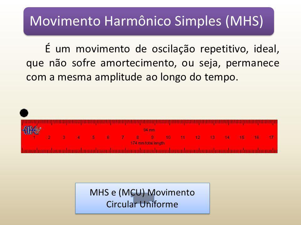 Movimento Harmônico Simples (MHS) É um movimento de oscilação repetitivo, ideal, que não sofre amortecimento, ou seja, permanece com a mesma amplitude ao longo do tempo.
