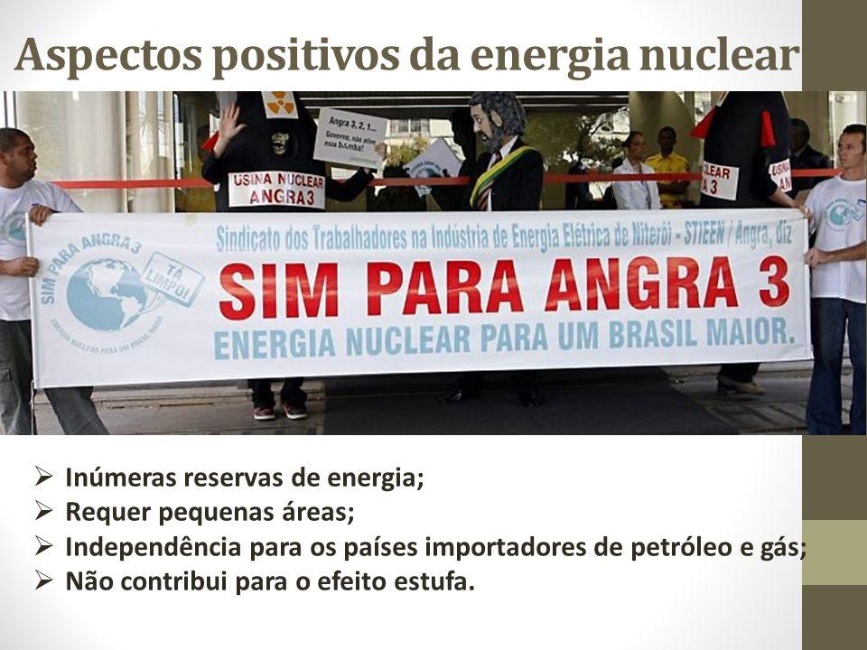 Inúmeras reservas de energia; Requer pequenas áreas; Independência para os países importadores de petróleo e gás; Não contribui para o efeito estufa.