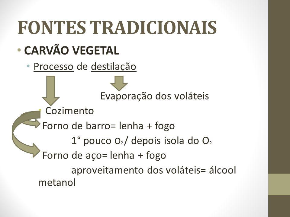 Enem – 2007 a charge contradiz o texto ao mostrar que o Brasil possui tecnologia avançada no setor agrícola.