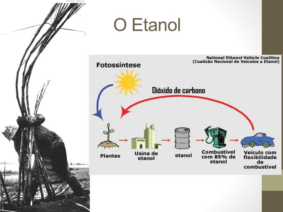 O Etanol