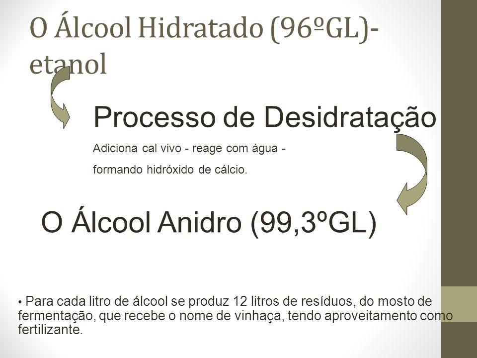 O Álcool Hidratado (96ºGL)- etanol Processo de Desidratação Adiciona cal vivo - reage com água - formando hidróxido de cálcio. O Álcool Anidro (99,3ºG