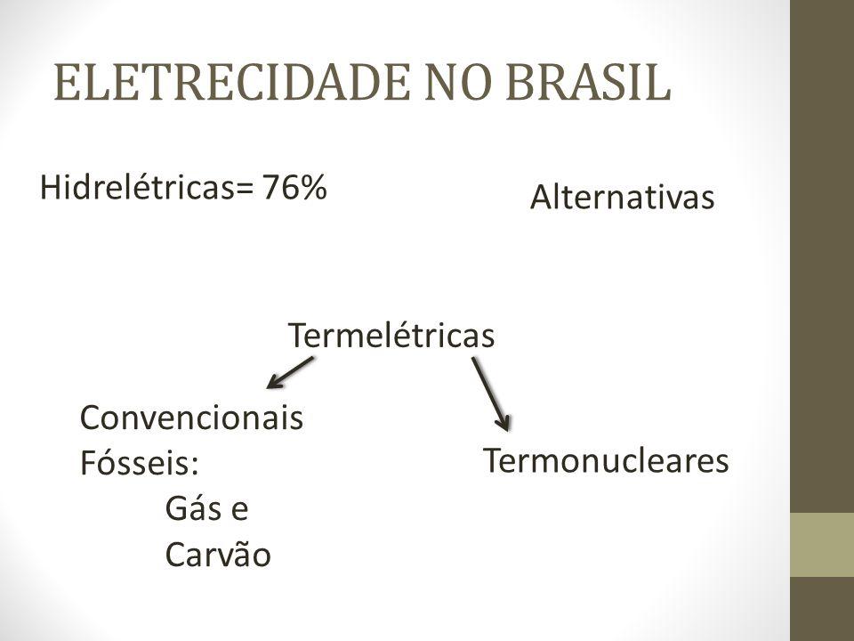 Hidreletricidade: Brasil: 81% Mundo: 16% Energia elétrica fóssil: Brasil: 9,7% Mundo: 67,7% O BR importa: 6,3% da energia ofertada.