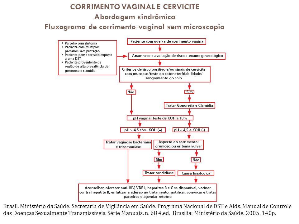 CORRIMENTO VAGINAL E CERVICITE Abordagem sindrômica Fluxograma de corrimento vaginal sem microscopia Brasil. Minist é rio da Sa ú de. Secretaria de Vi
