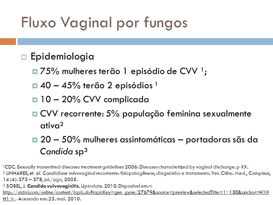 Fluxo Vaginal por fungos Epidemiologia 75% mulheres terão 1 episódio de CVV ¹; 40 – 45% terão 2 episódios ¹ 10 – 20% CVV complicada CVV recorrente: 5%