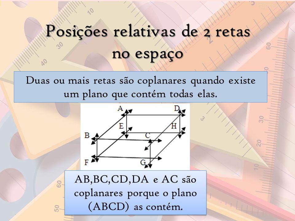 Posições relativas de 2 retas no espaço Duas ou mais retas são coplanares quando existe um plano que contém todas elas. AB,BC,CD,DA e AC são coplanare