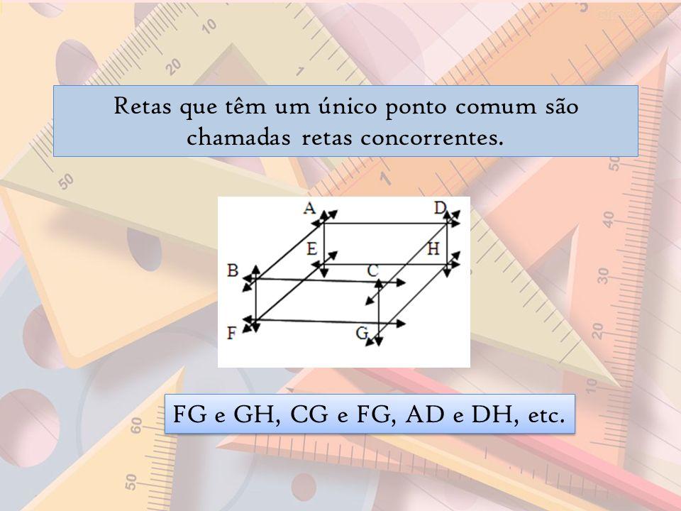 FG e GH, CG e FG, AD e DH, etc. Retas que têm um único ponto comum são chamadas retas concorrentes.