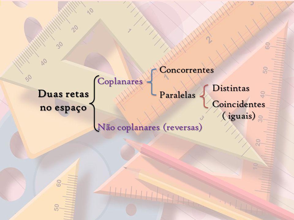 Duas retas no espaço Coplanares Não coplanares (reversas) Concorrentes Coincidentes ( iguais) ( iguais) Distintas Paralelas
