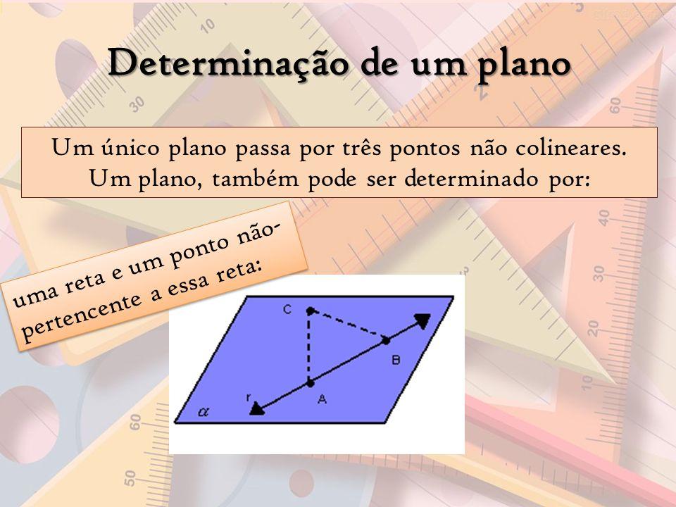 Determinação de um plano Um único plano passa por três pontos não colineares. Um plano, também pode ser determinado por: uma reta e um ponto não- pert