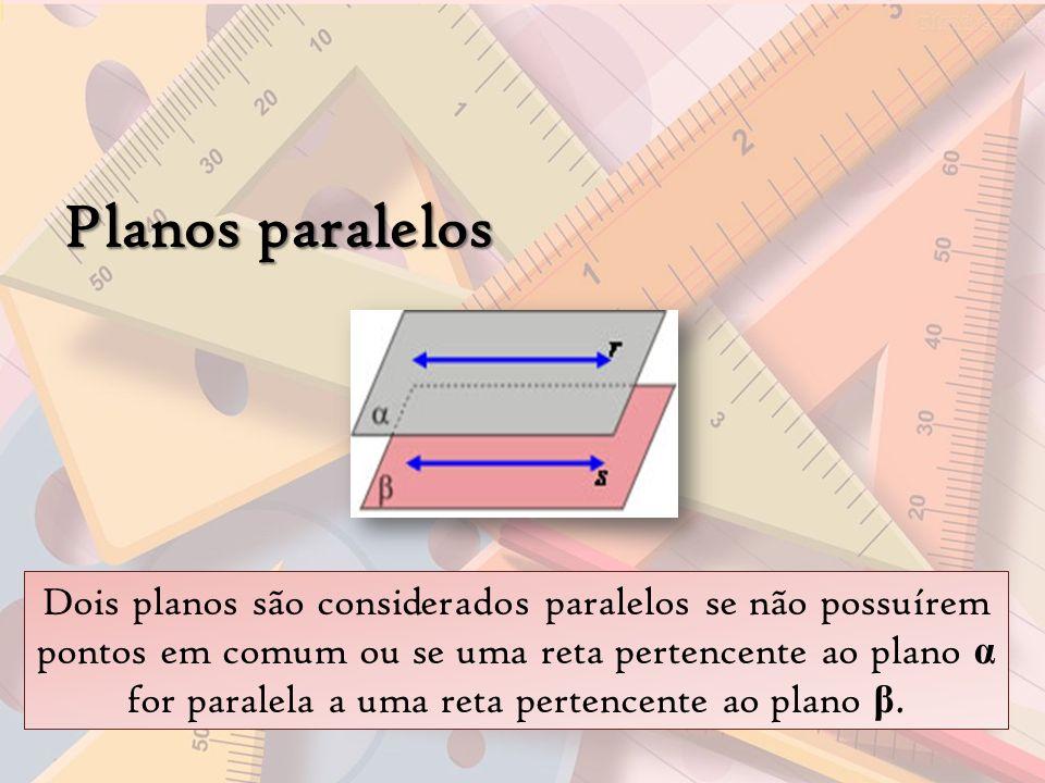 Planos paralelos Dois planos são considerados paralelos se não possuírem pontos em comum ou se uma reta pertencente ao plano α for paralela a uma reta