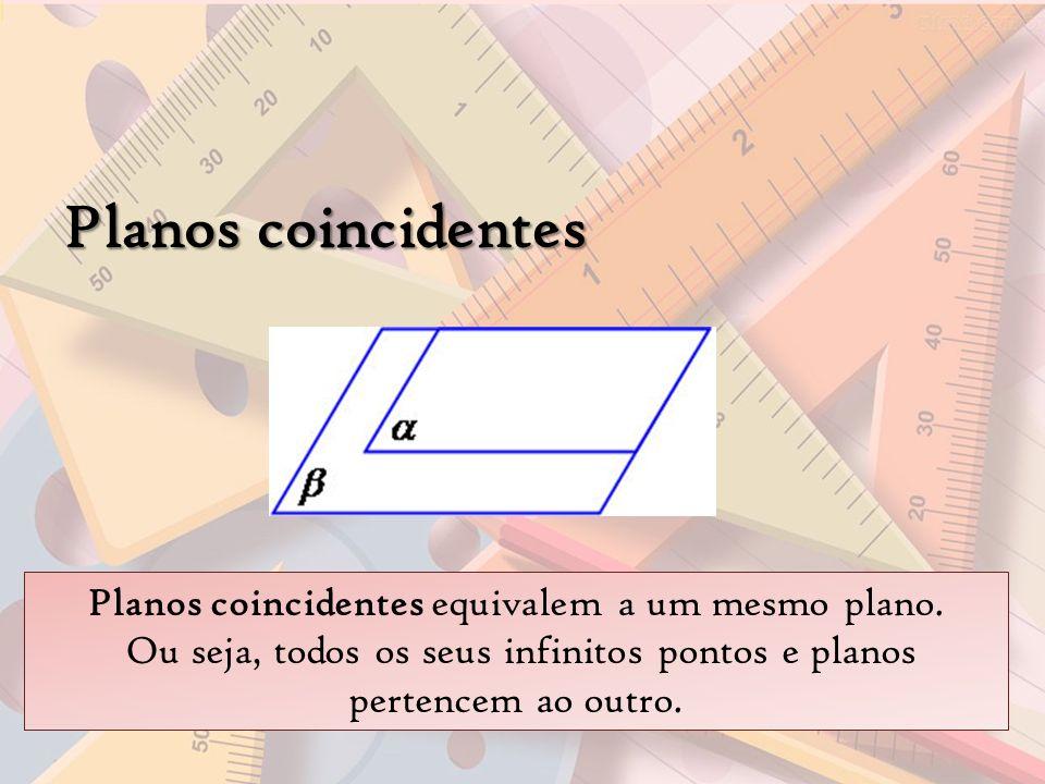 Planos coincidentes Planos coincidentes equivalem a um mesmo plano. Ou seja, todos os seus infinitos pontos e planos pertencem ao outro.