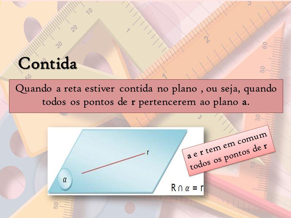 Contida Quando a reta estiver contida no plano, ou seja, quando todos os pontos de r pertencerem ao plano a. a e r tem em comum todos os pontos de r