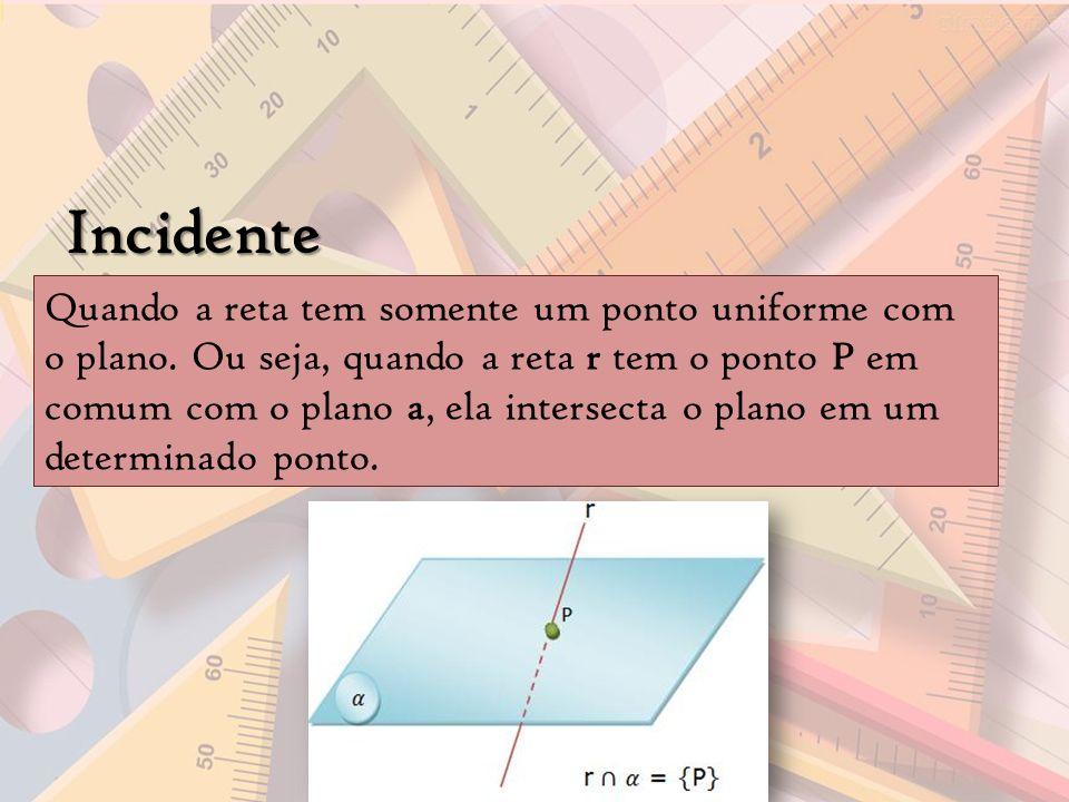 Incidente Quando a reta tem somente um ponto uniforme com o plano. Ou seja, quando a reta r tem o ponto P em comum com o plano a, ela intersecta o pla