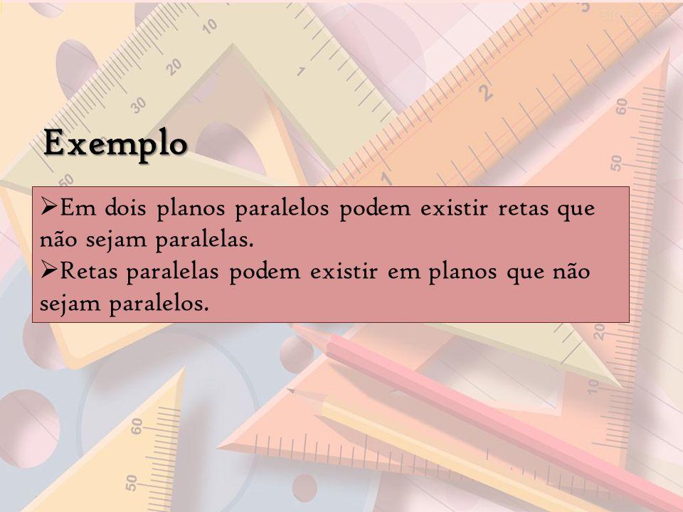 Exemplo Em dois planos paralelos podem existir retas que não sejam paralelas. Retas paralelas podem existir em planos que não sejam paralelos.