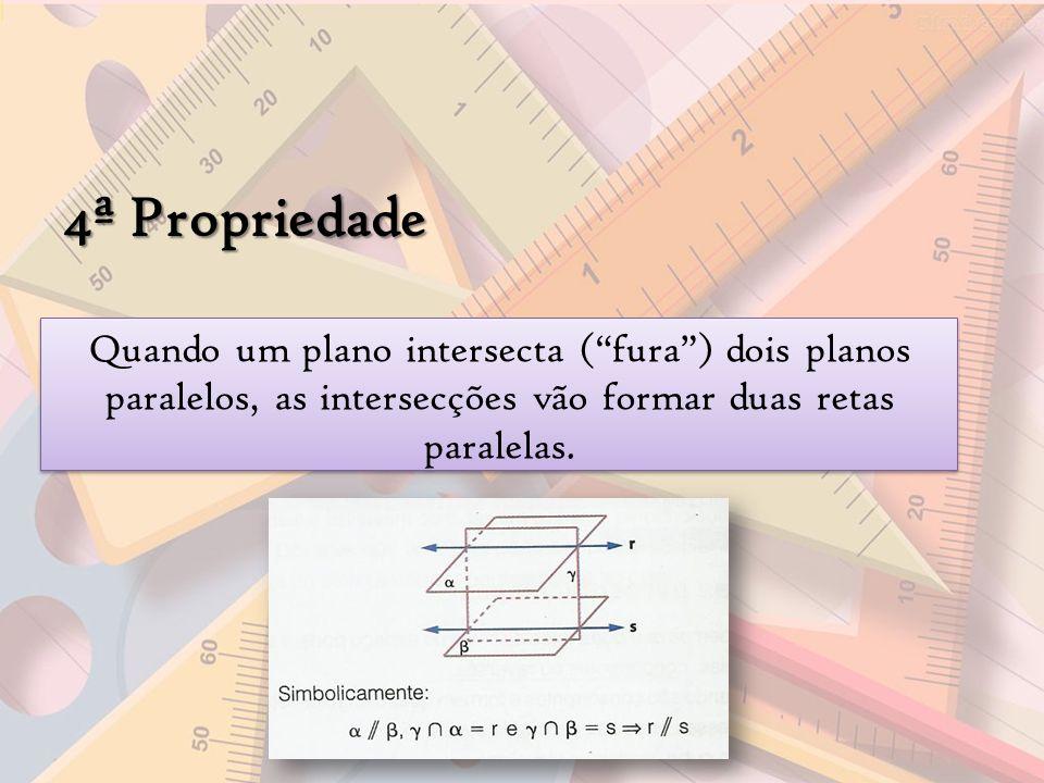 4ª Propriedade Quando um plano intersecta (fura) dois planos paralelos, as intersecções vão formar duas retas paralelas.